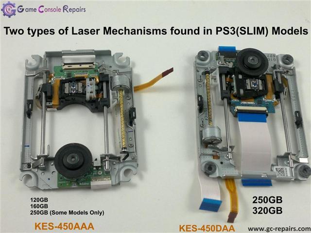 ps3 slim comparison of laser mechanisms