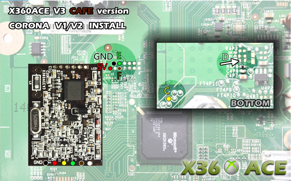 New X360 ACE v3 RGH Board CAFE version with 150MHz Crystal